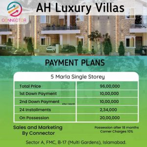 property agent is Islamabad